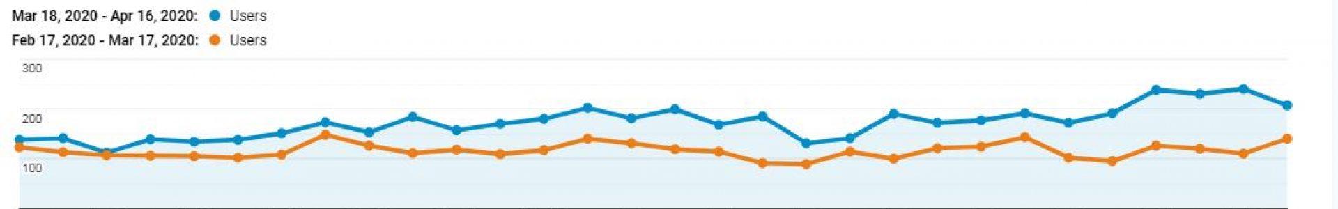 Latest Technology Blogs, Tech Blogs India, Best Digital Marketing Blogs, Blockchain Technology News